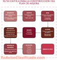Unidades de Aprendizaje-Sesiones-Rutas-Planes de Mejora-PA-PCC-Mapas de Progreso
